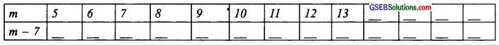 GSEB Solutions Class 6 Maths Chapter 11 Algebra Ex 11.5 img 17