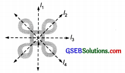 GSEB Solutions Class 6 Maths Chapter 13 Symmetry Ex 13.2 img 3