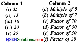GSEB Solutions Class 6 Maths Chapter 3 Playing With Numbers Ex 3.1 img-1