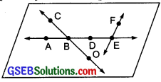 GSEB Solutions Class 6 Maths Chapter 4 Basic Geometrical Ideas Ex 4.1 img-4
