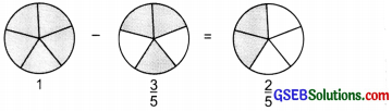 GSEB Solutions Class 6 Maths Chapter 7 Fractions Ex 7.5 img-3