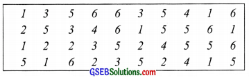 GSEB Solutions Class 6 Maths Chapter 9 Data Handling Ex 9.1 img 4
