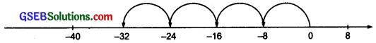 GSEB Solutions Class 7 Maths Chapter 1 Integers InText Questions 5