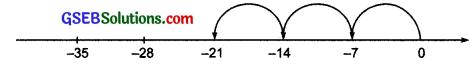 GSEB Solutions Class 7 Maths Chapter 1 Integers InText Questions 7