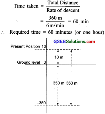 GSEB Solutions Class 7 Maths Chapter 1 Integers Ex 1.4 1