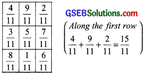 GSEB Solutions Class 7 Maths Chapter 2 Fractions and Decimals Ex 2.1 3