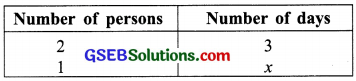 GSEB Solutions Class 8 Maths Chapter 13 Direct and Inverse Proportions Ex 13.2 img 10