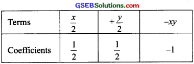 GSEB Solutions Class 8 Maths Chapter 9 Algebraic Expressions and Identities Ex 9.1 img 5