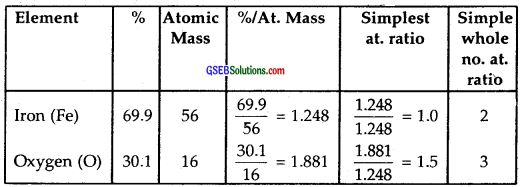 GSEB Solutions Class 11 Chemistry Chapter 1 Some Basic Concepts of Chemistry img 8