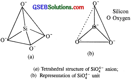 GSEB Solutions Class 11 Chemistry Chapter 11 The p-Block Elements 3