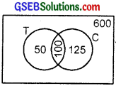 GSEB Solutions Class 11 Maths Chapter 1 Sets Miscellaneous Exercise img 1
