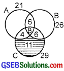 GSEB Solutions Class 11 Maths Chapter 1 Sets Miscellaneous Exercise img 4