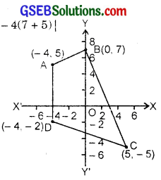GSEB Solutions Class 11 Maths Chapter 10 Straight Lines 10.1 img 1