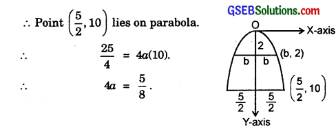 GSEB Solutions Class 11 Maths Chapter 11 Conic Sections Miscellaneous Exercise img 2