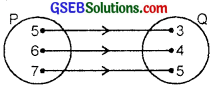 GSEB Solutions Class 11 Maths Chapter 2 Relations and Functions Ex 2.2 img 3