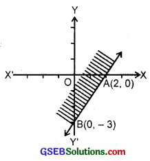 GSEB Solutions Class 11 Maths Chapter 6 Linear Inequalities Ex 6.2 img 7