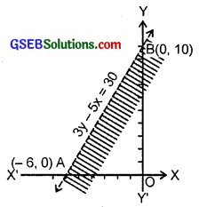 GSEB Solutions Class 11 Maths Chapter 6 Linear Inequalities Ex 6.2 img 8