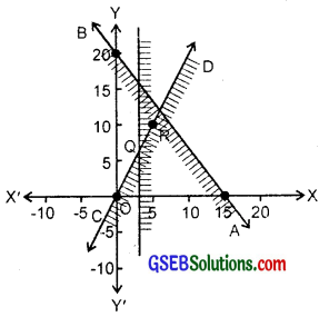 GSEB Solutions Class 11 Maths Chapter 6 Linear Inequalities Ex 6.3 img 13