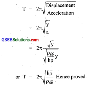 GSEB Solutions Class 11 Physics Chapter 14 Oscillations img 27