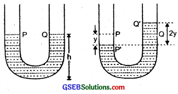 GSEB Solutions Class 11 Physics Chapter 14 Oscillations img 28