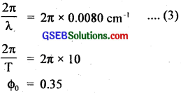 GSEB Solutions Class 11 Physics Chapter 15 Waves img 9