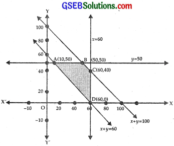 GSEB Solutions Class 12 Maths Chapter 12 Linear Programming Miscellaneous Exercise IMG 11
