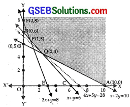 GSEB Solutions Class 12 Maths Chapter 12 Linear Programming Miscellaneous Exercise IMG 6