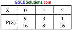 GSEB Solutions Class 12 Maths Chapter 13 Probability Ex 13.4 img 10