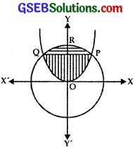 GSEB Solutions Class 12 Maths Chapter 8 Application of Integrals Ex 8.2 img 1