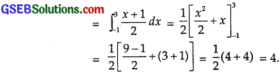 GSEB Solutions Class 12 Maths Chapter 8 Application of Integrals Ex 8.2 img 10