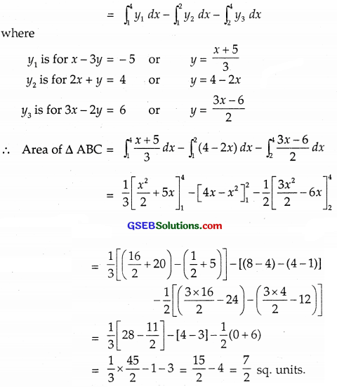GSEB Solutions Class 12 Maths Chapter 8 Application of Integrals Miscellaneous Exercise img 29