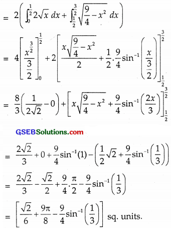 GSEB Solutions Class 12 Maths Chapter 8 Application of Integrals Miscellaneous Exercise img 31