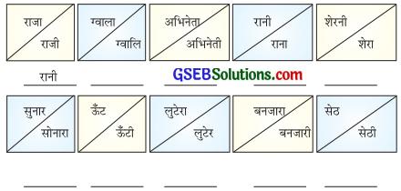 GSEB Solutions Class 7 Hindi Chapter 3 कुत्ते की वफ़ादारी 1