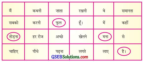 GSEB Solutions Class 7 Hindi Chapter 4 कथनी और करनी 1