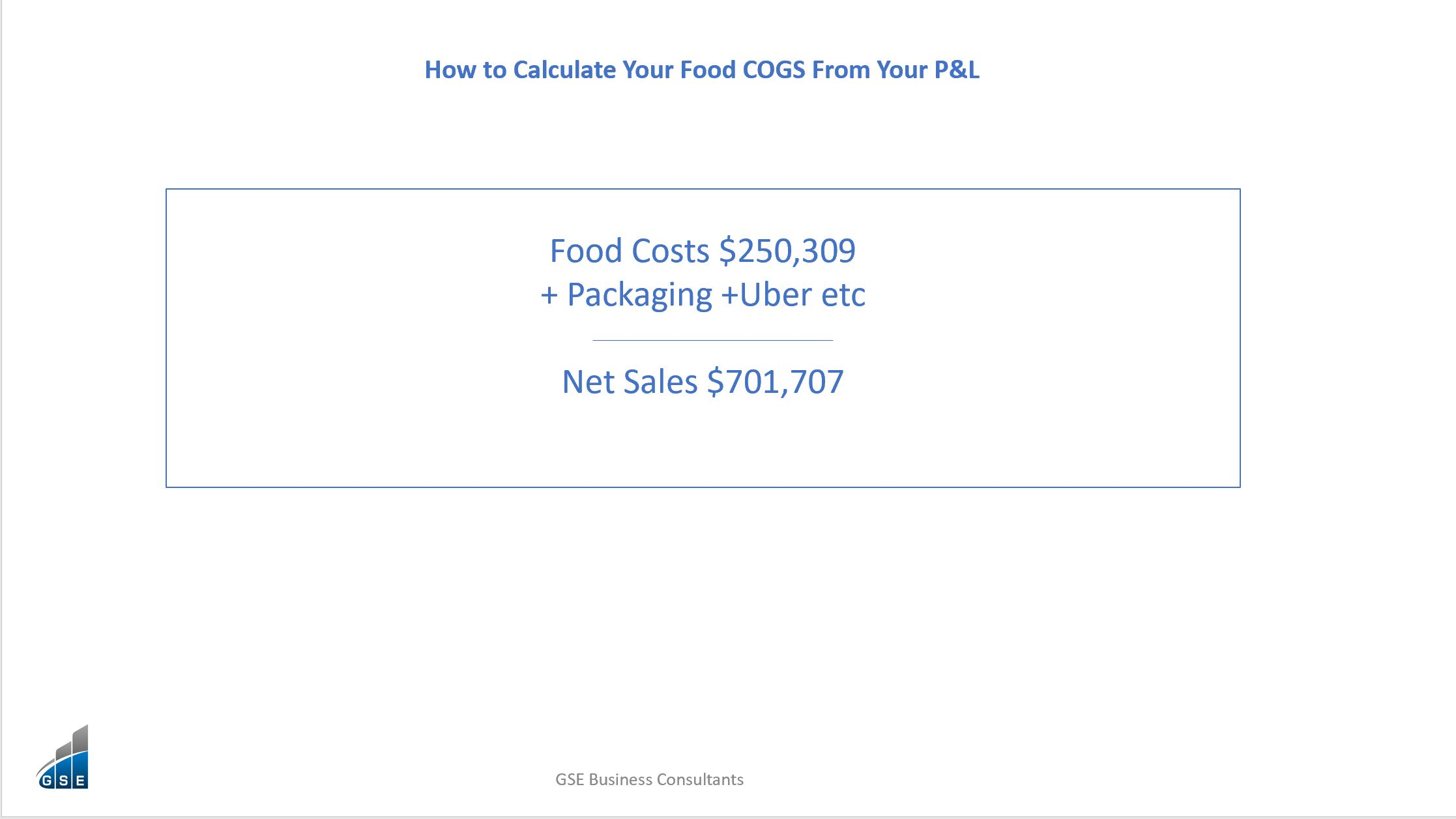 Calculate your food cost percentage