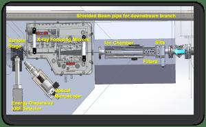 13-ID-E layout