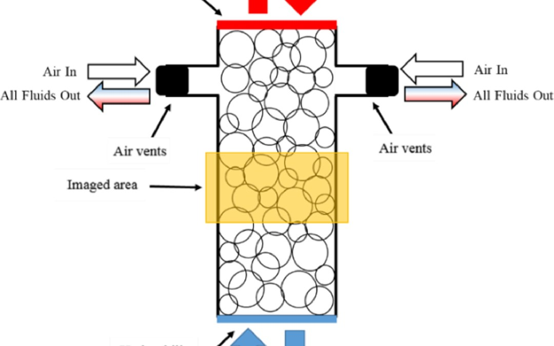 On the Relationship Between Capillary Pressure, Saturation, and Interfacial Area for Three-Phase Flow in Water-Wet Porous Media