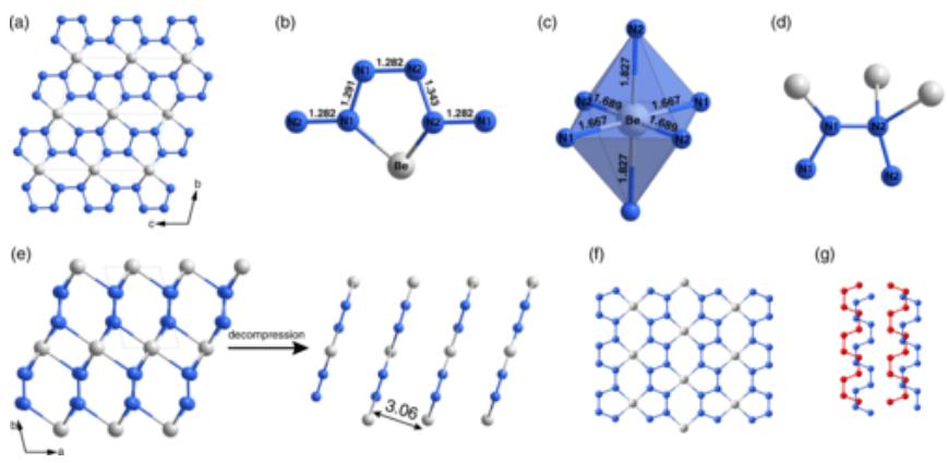 High-Pressure Synthesis of Dirac Materials: Layered van der Waals Bonded BeN4 Polymorph
