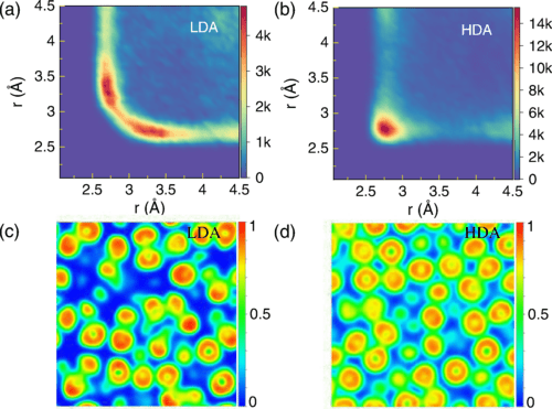 Superconducting Phase Induced by a Local Structure Transition in Amorphous Sb2Se3 under High Pressure