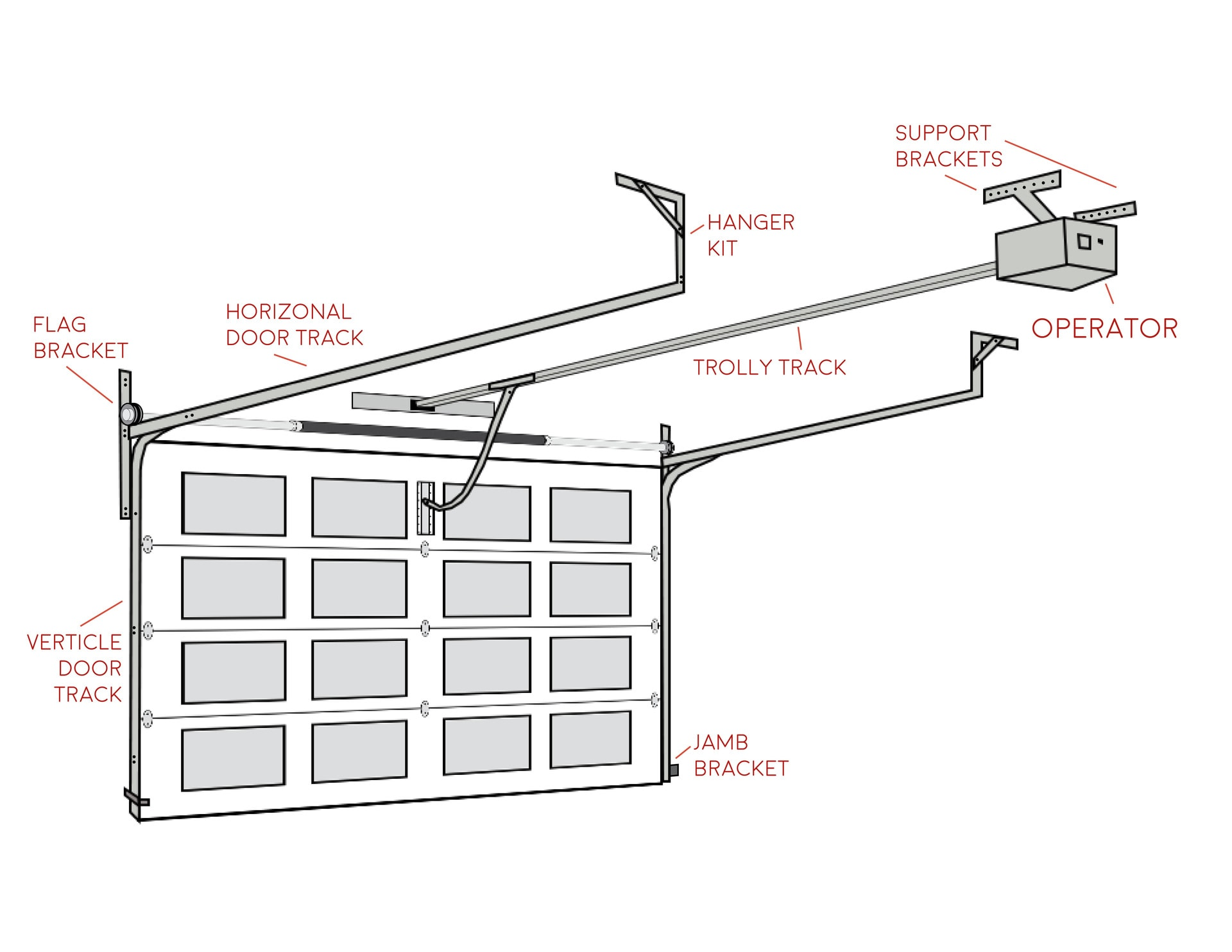 Detailed Garage Door Diagram