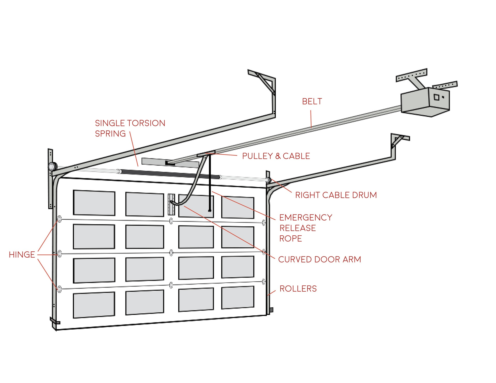 Detailed Garage Door Diagram  GS Garage Doors