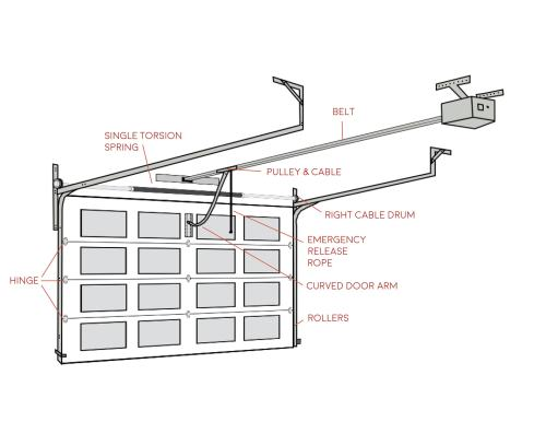 small resolution of garage door diagram wiring diagram for you garage door opener wiring installation garage door diagram