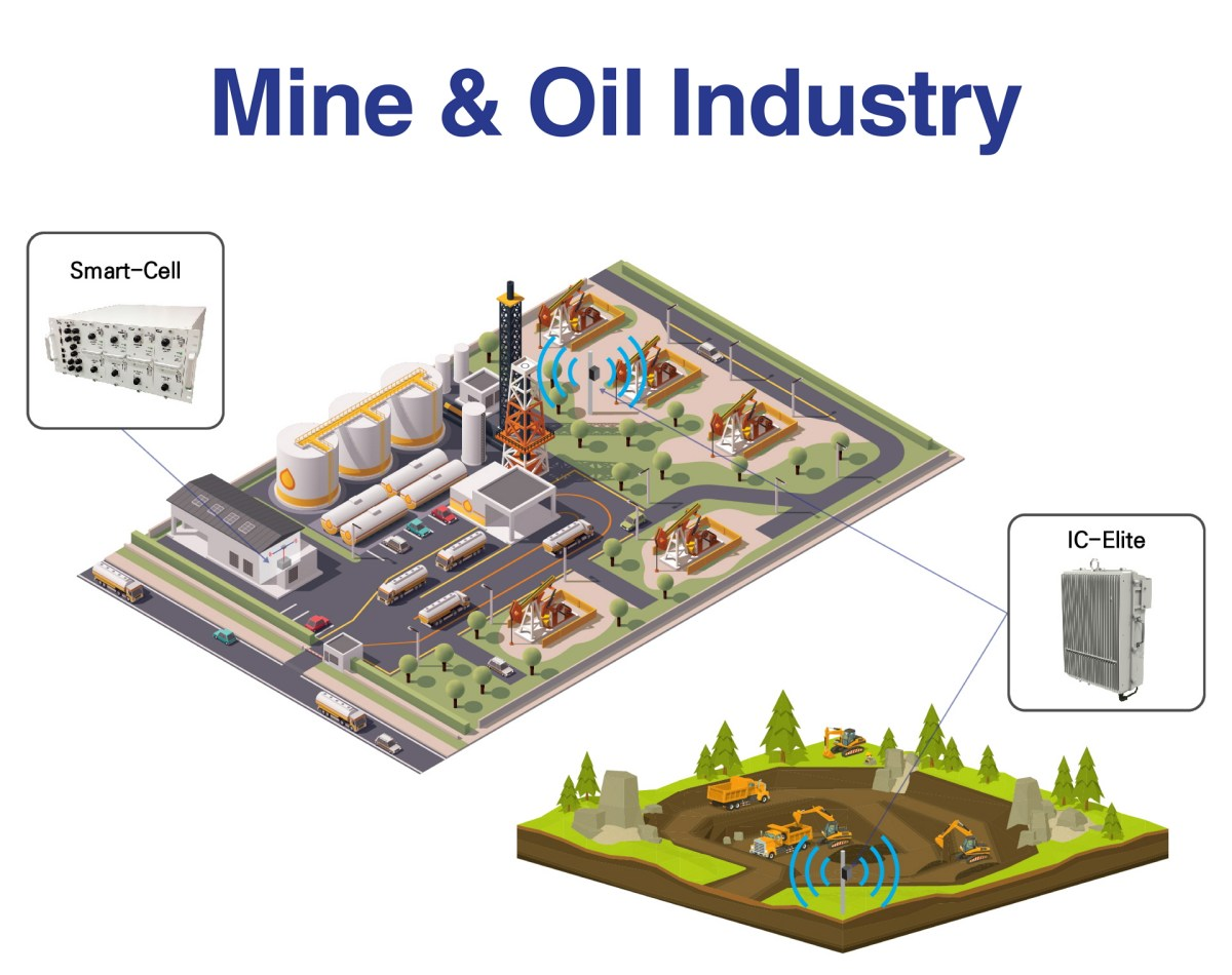 Mine & Oil Industry