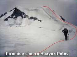Pirámide cimera Huayna Potosí