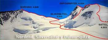 Nordend, Silversattel y Dufuorspitze