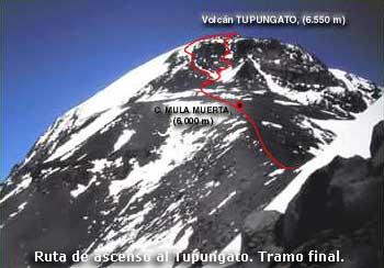 Ruta ascenso Tupungato