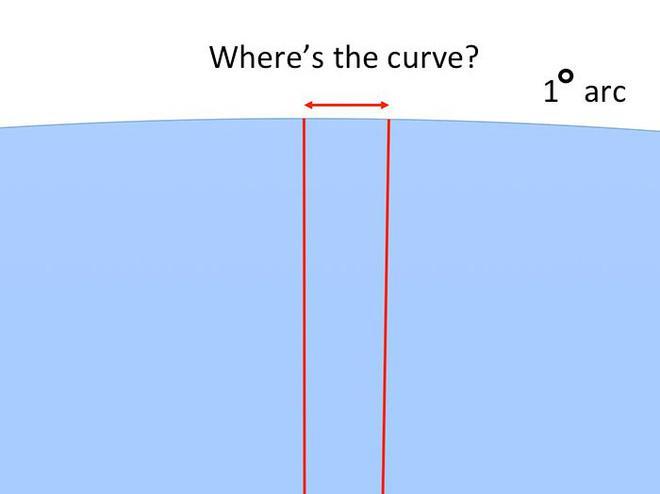 Bằng cách cực kì khéo léo, anh chàng này đã chứng minh rằng Trái Đất không phải là hình phẳng - Ảnh 19.