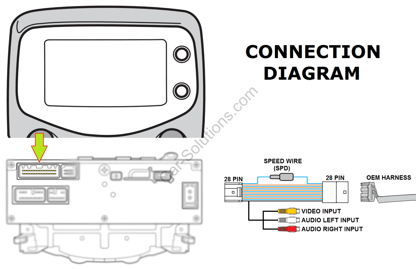connection wiring diagram ford cortina wiper motor for cable box to tv dvd cox vcr