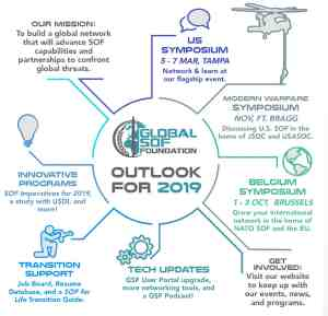 The GSF Outlook on 2019