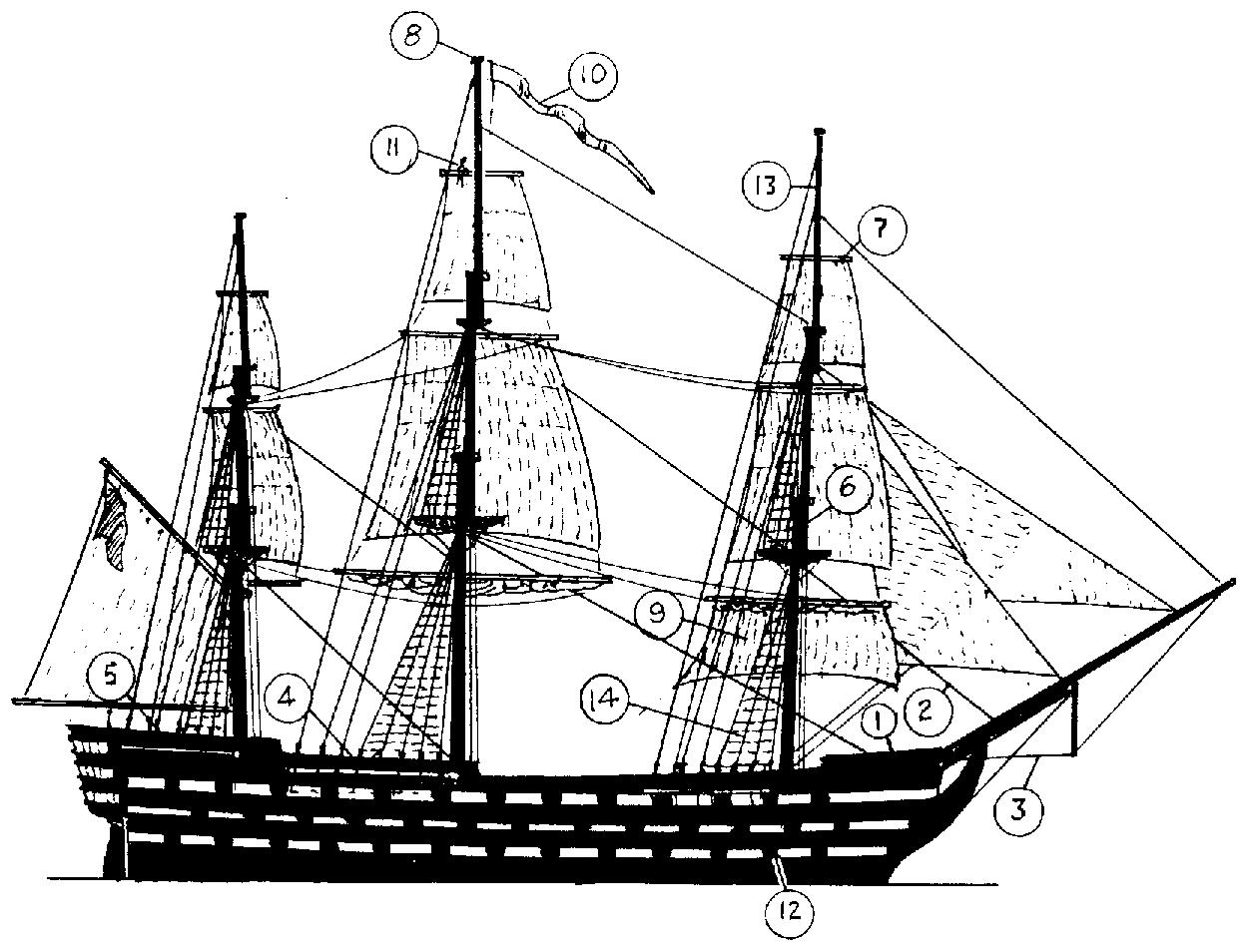 Some Nautical Terms Gsopera